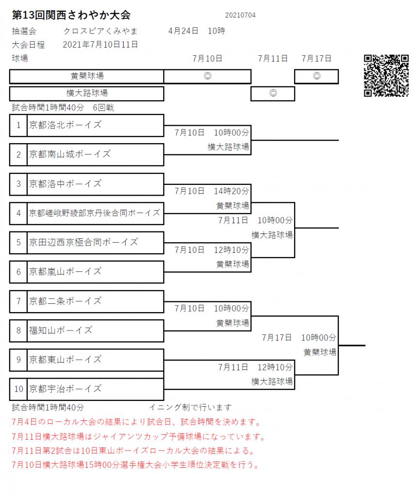 お知らせ☆【Ro】第13回関西さわやか大会支部予選【時間確定版】