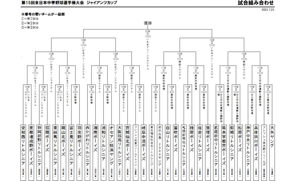 大会情報☆【Re】第15回全日本中学野球選手権大会ジャイアンツカップ